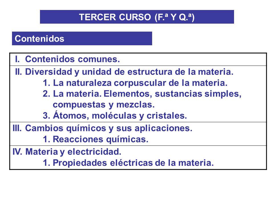 TERCER CURSO (F.ª Y Q.ª) Contenidos I. Contenidos comunes. II. Diversidad y unidad de estructura de la materia. 1. La naturaleza corpuscular de la mat