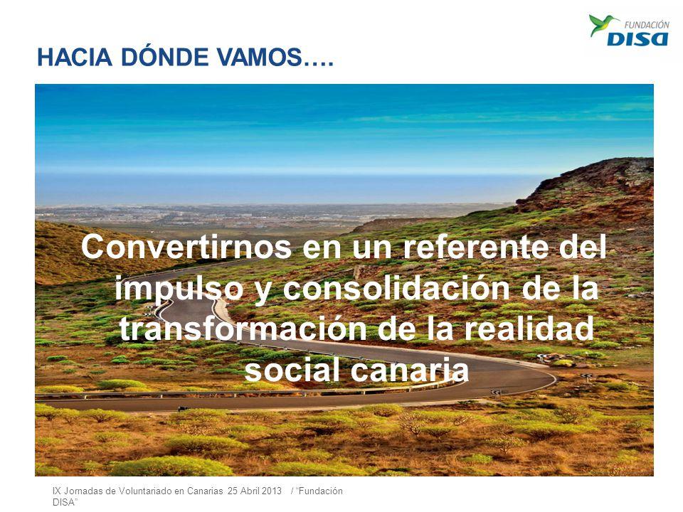 HACIA DÓNDE VAMOS…. Convertirnos en un referente del impulso y consolidación de la transformación de la realidad social canaria IX Jornadas de Volunta