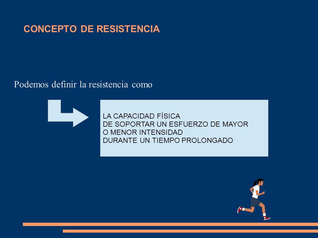 CONCEPTO DE RESISTENCIA Podemos definir la resistencia como LA CAPACIDAD FÍSICA DE SOPORTAR UN ESFUERZO DE MAYOR O MENOR INTENSIDAD DURANTE UN TIEMPO PROLONGADO