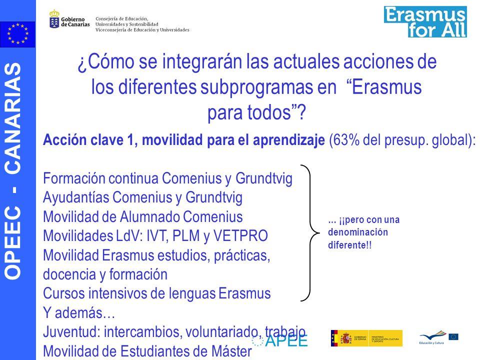 OPEEC - CANARIAS ¿Cómo se integrarán las actuales acciones de los diferentes subprogramas en Erasmus para todos? Acción clave 1, movilidad para el apr