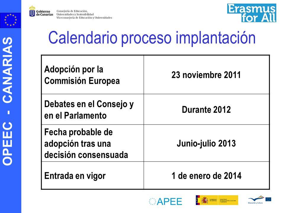 OPEEC - CANARIAS Calendario proceso implantación Adopción por la Commisión Europea 23 noviembre 2011 Debates en el Consejo y en el Parlamento Durante 2012 Fecha probable de adopción tras una decisión consensuada Junio-julio 2013 Entrada en vigor1 de enero de 2014