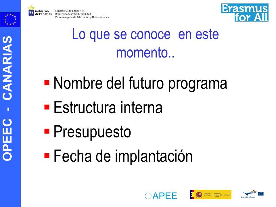 OPEEC - CANARIAS Lo que se conoce en este momento.. Nombre del futuro programa Estructura interna Presupuesto Fecha de implantación