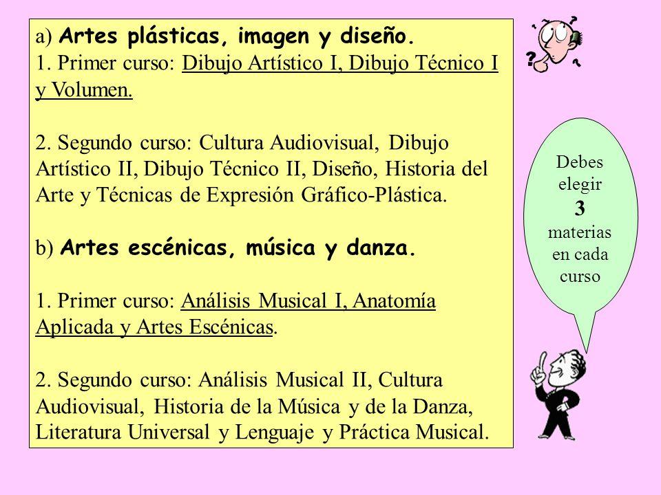 a) Artes plásticas, imagen y diseño. 1.