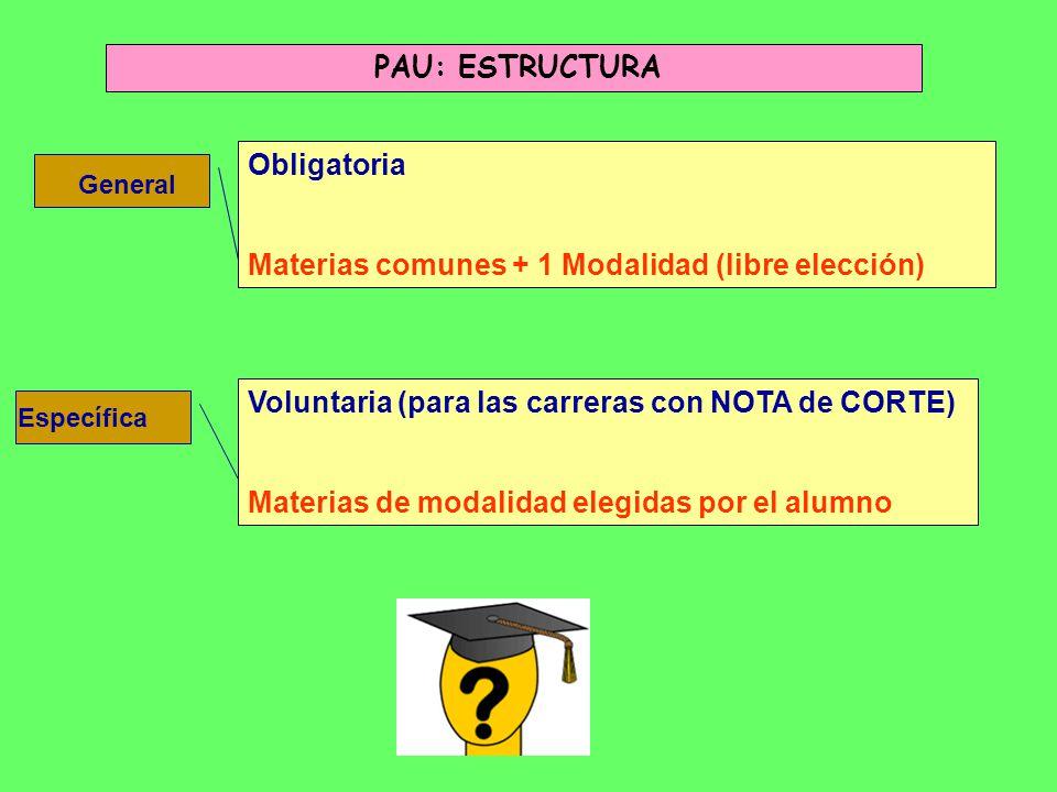 PAU: ESTRUCTURA General Específica Obligatoria Materias comunes + 1 Modalidad (libre elección) Voluntaria (para las carreras con NOTA de CORTE) Materias de modalidad elegidas por el alumno