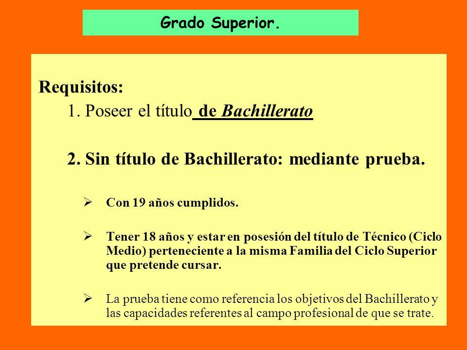 CALIFICACIÓN FINAL: 60% de la nota media de Bachillerato + 40% de la calificación de la Fase General.