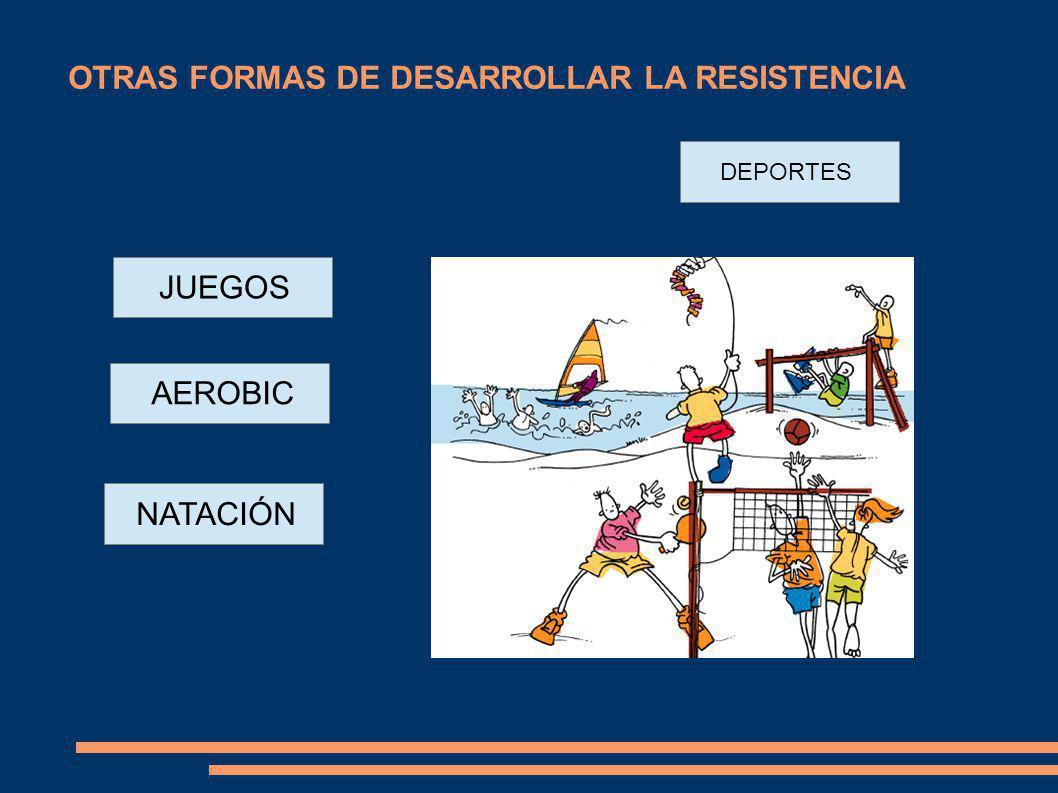 OTRAS FORMAS DE DESARROLLAR LA RESISTENCIA JUEGOS AEROBIC NATACIÓN DEPORTES