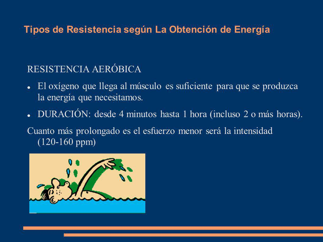 Tipos de Resistencia según La Obtención de Energía RESISTENCIA AERÓBICA El oxígeno que llega al músculo es suficiente para que se produzca la energía