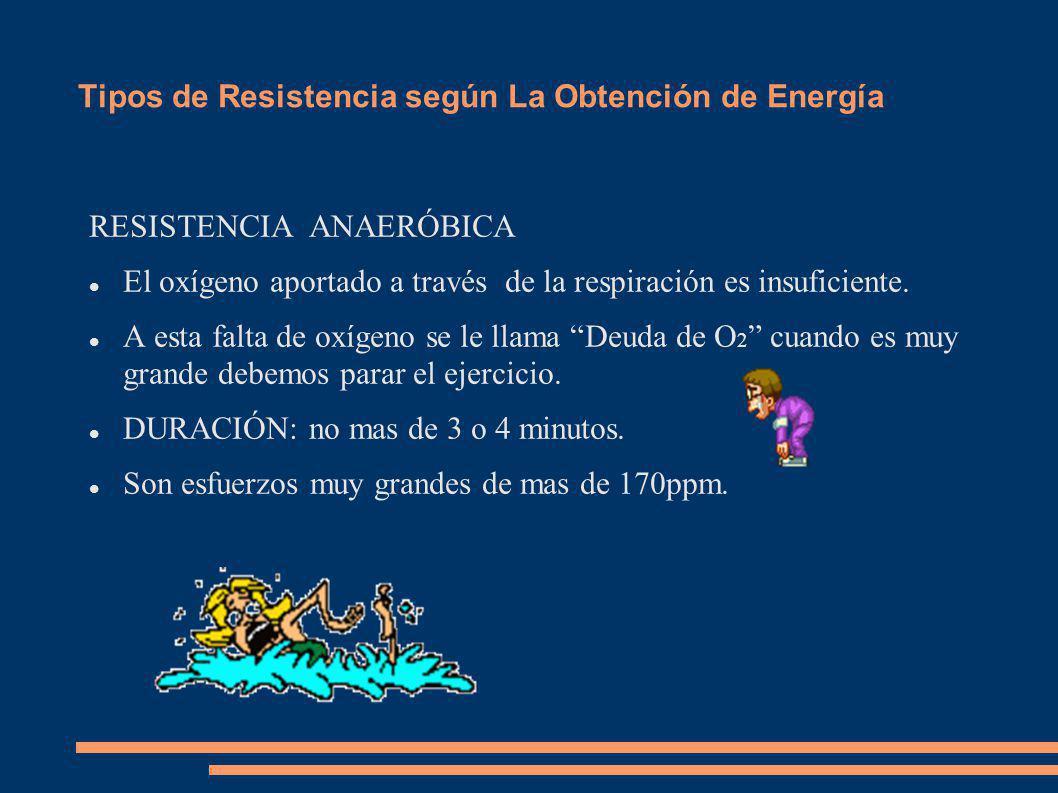Tipos de Resistencia según La Obtención de Energía RESISTENCIA ANAERÓBICA El oxígeno aportado a través de la respiración es insuficiente. A esta falta