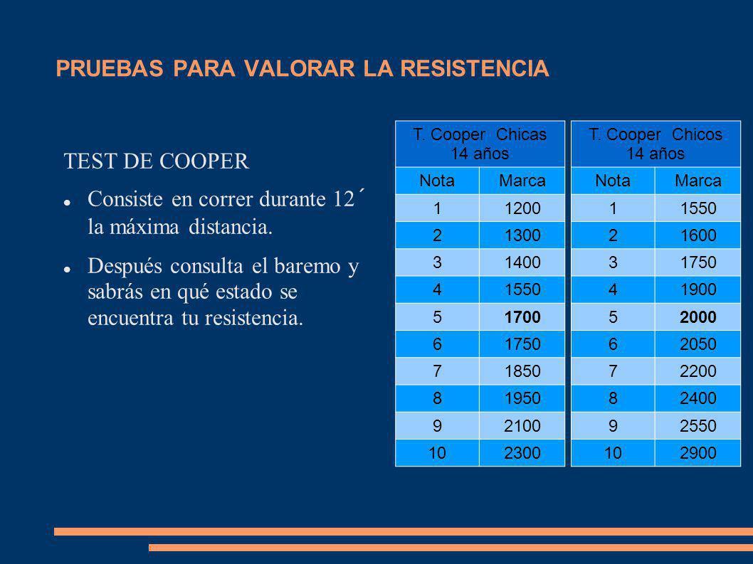 PRUEBAS PARA VALORAR LA RESISTENCIA TEST DE COOPER Consiste en correr durante 12´ la máxima distancia. Después consulta el baremo y sabrás en qué esta