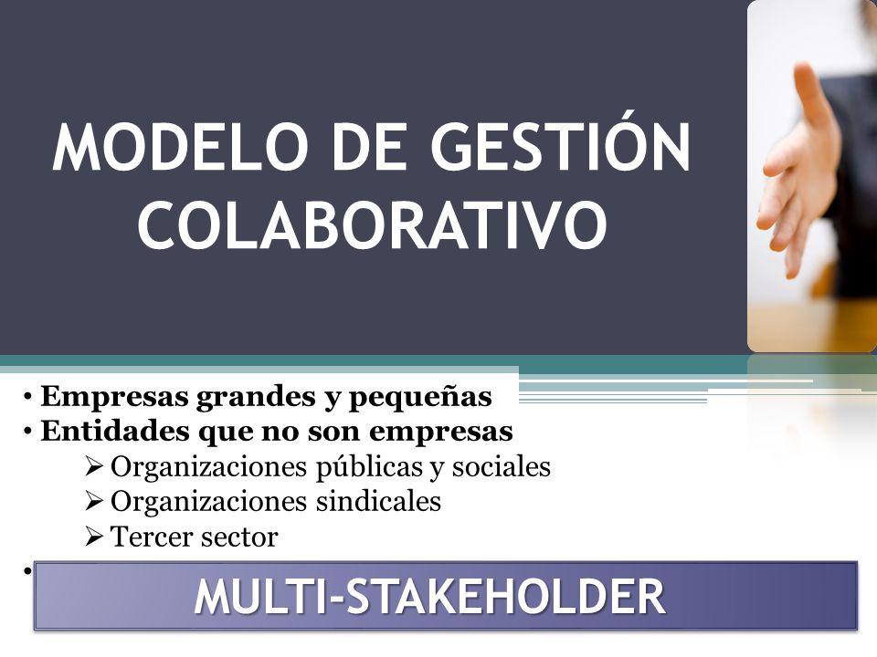 MODELO DE GESTIÓN COLABORATIVO Empresas grandes y pequeñas Entidades que no son empresas Organizaciones públicas y sociales Organizaciones sindicales Tercer sector MULTI-STAKEHOLDER