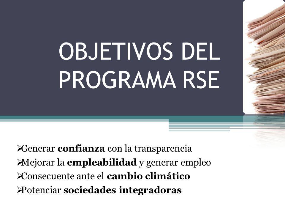 OBJETIVOS DEL PROGRAMA RSE Generar confianza con la transparencia Mejorar la empleabilidad y generar empleo Consecuente ante el cambio climático Potenciar sociedades integradoras