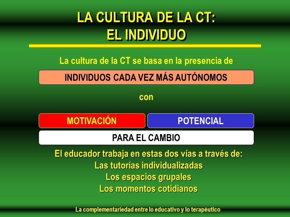 La complementariedad entre lo educativo y lo terapéutico LA CULTURA DE LA CT: EL INDIVIDUO La cultura de la CT se basa en la presencia de INDIVIDUOS CADA VEZ MÁS AUTÓNOMOS con MOTIVACIÓNPOTENCIAL PARA EL CAMBIO El educador trabaja en estas dos vías a través de: Las tutorías individualizadas Los espacios grupales Los momentos cotidianos