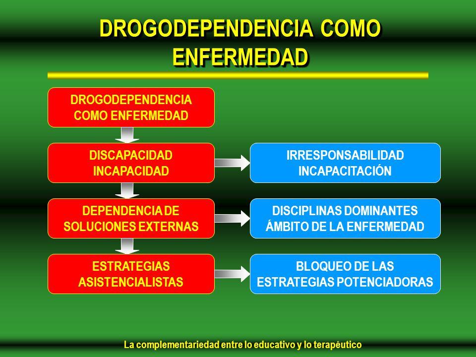La complementariedad entre lo educativo y lo terapéutico DROGODEPENDENCIA COMO ENFERMEDAD DISCAPACIDAD INCAPACIDAD DEPENDENCIA DE SOLUCIONES EXTERNAS ESTRATEGIAS ASISTENCIALISTAS IRRESPONSABILIDAD INCAPACITACIÓN DISCIPLINAS DOMINANTES ÁMBITO DE LA ENFERMEDAD BLOQUEO DE LAS ESTRATEGIAS POTENCIADORAS