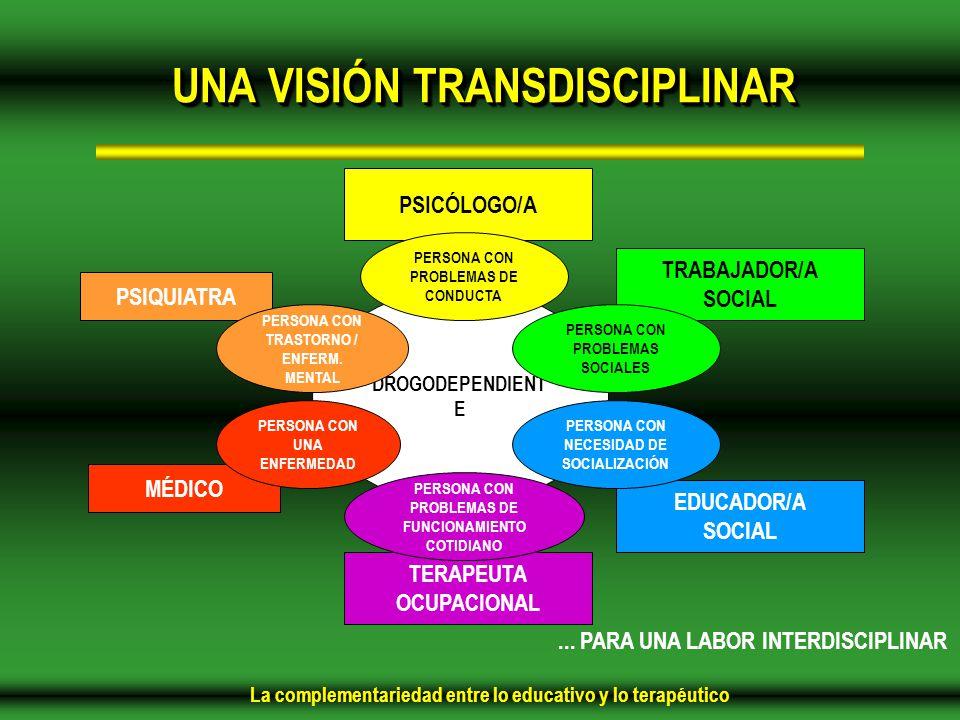 La complementariedad entre lo educativo y lo terapéutico DROGODEPENDIENT E TRABAJADOR/A SOCIAL EDUCADOR/A SOCIAL TERAPEUTA OCUPACIONAL PSICÓLOGO/A PSIQUIATRA MÉDICO PERSONA CON PROBLEMAS SOCIALES PERSONA CON NECESIDAD DE SOCIALIZACIÓN PERSONA CON PROBLEMAS DE FUNCIONAMIENTO COTIDIANO PERSONA CON PROBLEMAS DE CONDUCTA PERSONA CON UNA ENFERMEDAD PERSONA CON TRASTORNO / ENFERM.