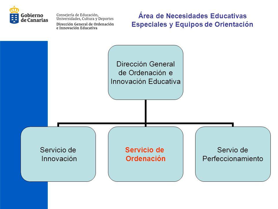 Área de Necesidades Educativas Especiales y Equipos de Orientación Dirección General de Ordenación e Innovación Educativa Servicio de Innovación Servi