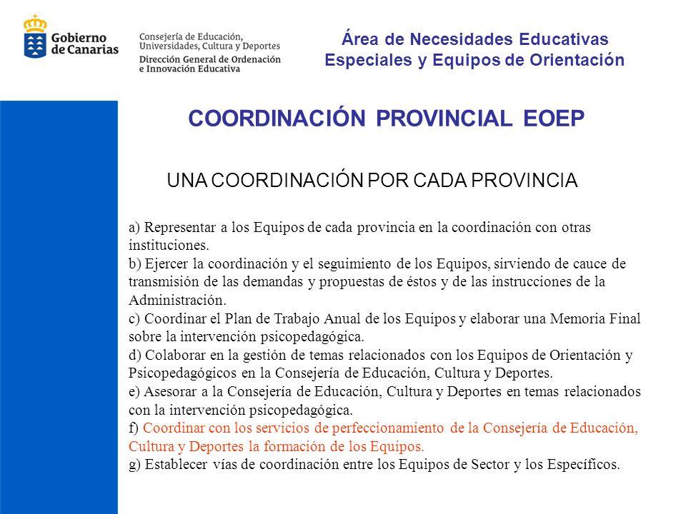 COORDINACIÓN PROVINCIAL EOEP UNA COORDINACIÓN POR CADA PROVINCIA a) Representar a los Equipos de cada provincia en la coordinación con otras instituci