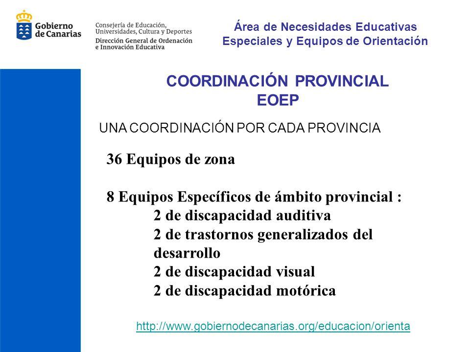 COORDINACIÓN PROVINCIAL EOEP UNA COORDINACIÓN POR CADA PROVINCIA 36 Equipos de zona 8 Equipos Específicos de ámbito provincial : 2 de discapacidad aud