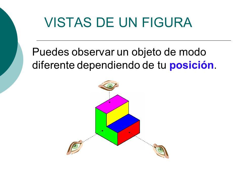 VISTAS DE UN FIGURA Puedes observar un objeto de modo diferente dependiendo de tu posición.