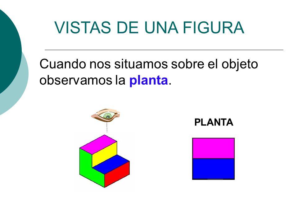 PLANTA VISTAS DE UNA FIGURA Cuando nos situamos sobre el objeto observamos la planta.
