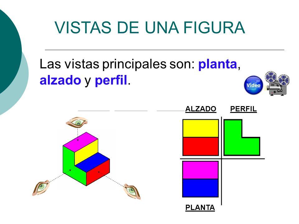 PLANTA ALZADO PERFIL VISTAS DE UNA FIGURA Las vistas principales son: planta, alzado y perfil.