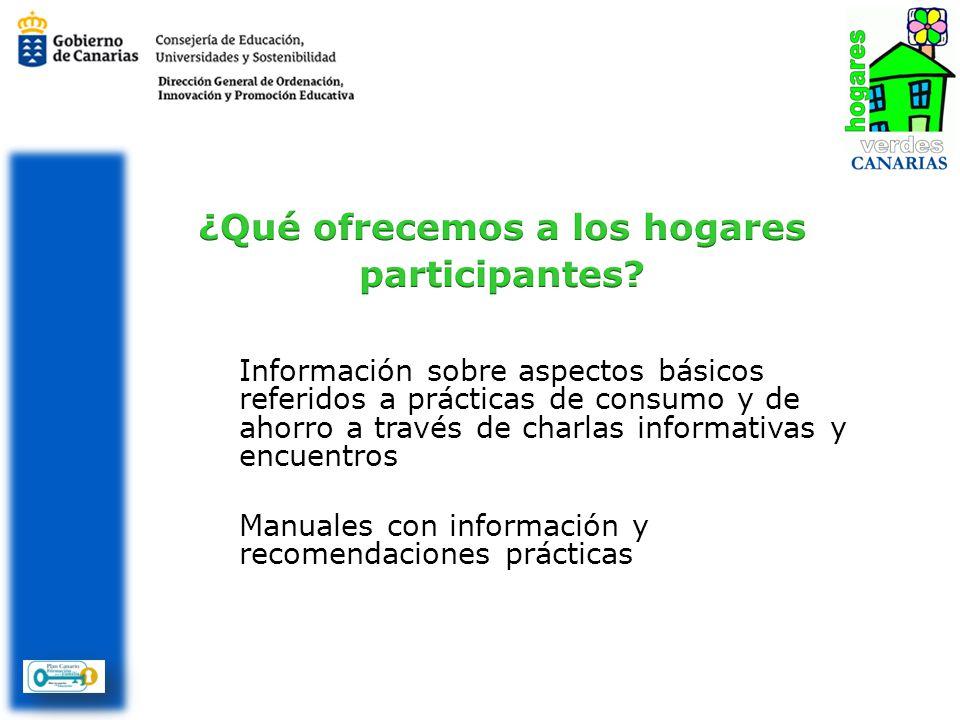 Información sobre aspectos básicos referidos a prácticas de consumo y de ahorro a través de charlas informativas y encuentros Manuales con información