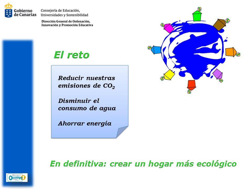 Reducir nuestras emisiones de CO 2 Disminuir el consumo de agua Ahorrar energía