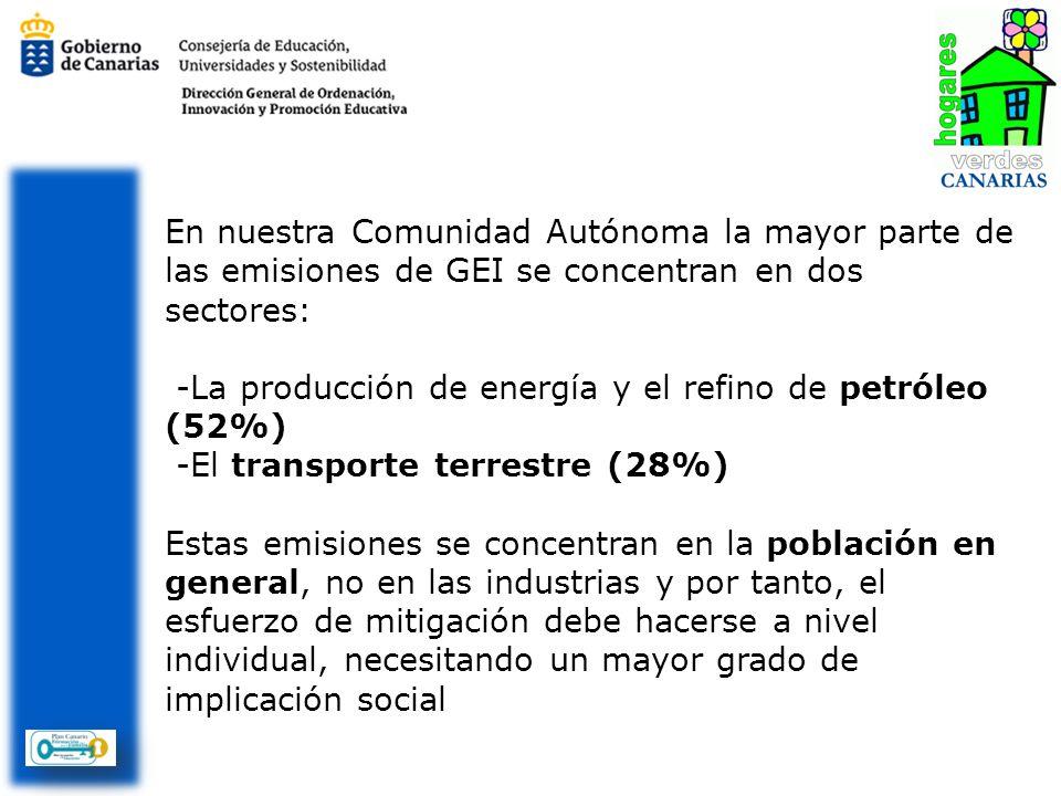 En nuestra Comunidad Autónoma la mayor parte de las emisiones de GEI se concentran en dos sectores: -La producción de energía y el refino de petróleo
