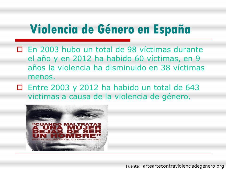 Violencia de Género en España En 2003 hubo un total de 98 víctimas durante el año y en 2012 ha habido 60 víctimas, en 9 años la violencia ha disminuid