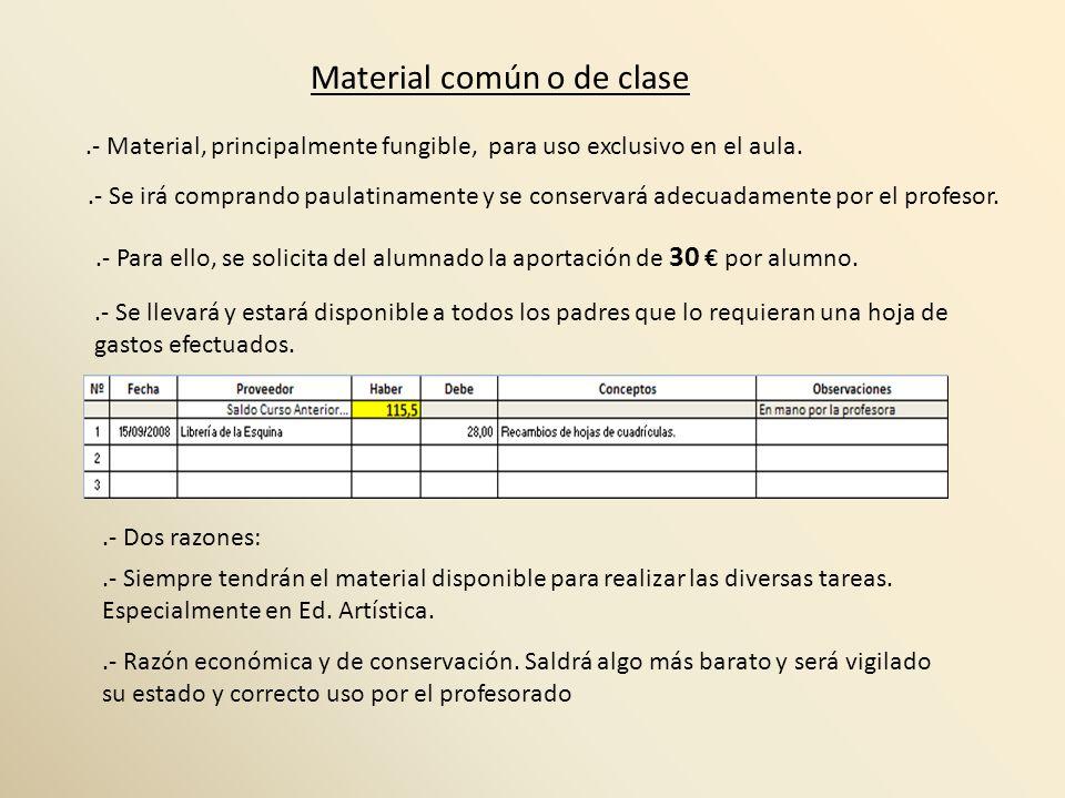 Material común o de clase.- Material, principalmente fungible, para uso exclusivo en el aula..- Dos razones:.- Siempre tendrán el material disponible para realizar las diversas tareas.