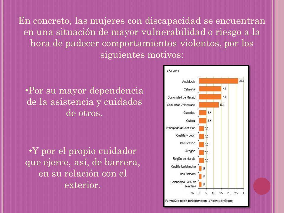 En concreto, las mujeres con discapacidad se encuentran en una situación de mayor vulnerabilidad o riesgo a la hora de padecer comportamientos violentos, por los siguientes motivos: Por su mayor dependencia de la asistencia y cuidados de otros.