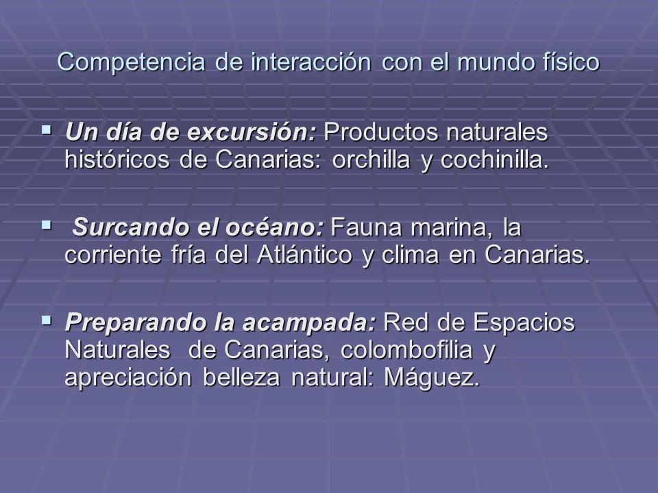 Competencia de interacción con el mundo físico Un día de excursión: Productos naturales históricos de Canarias: orchilla y cochinilla.