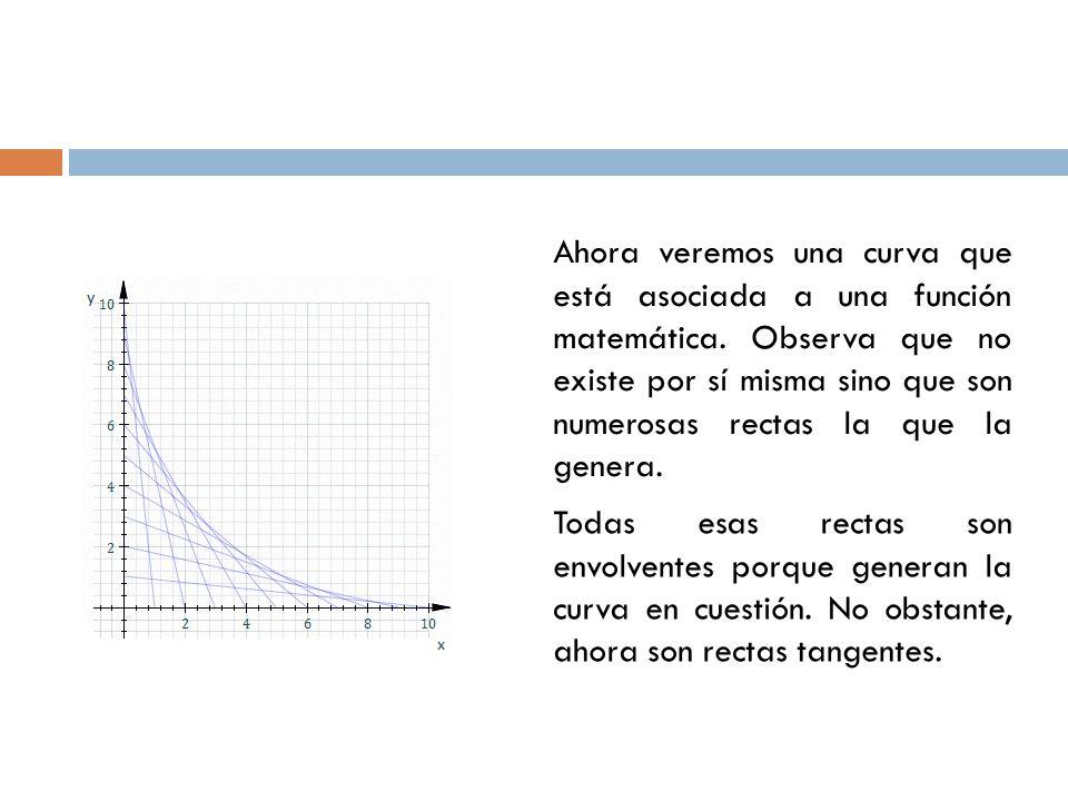 Ahora veremos una curva que está asociada a una función matemática.