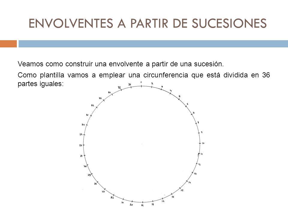 ENVOLVENTES A PARTIR DE SUCESIONES Veamos como construir una envolvente a partir de una sucesión.