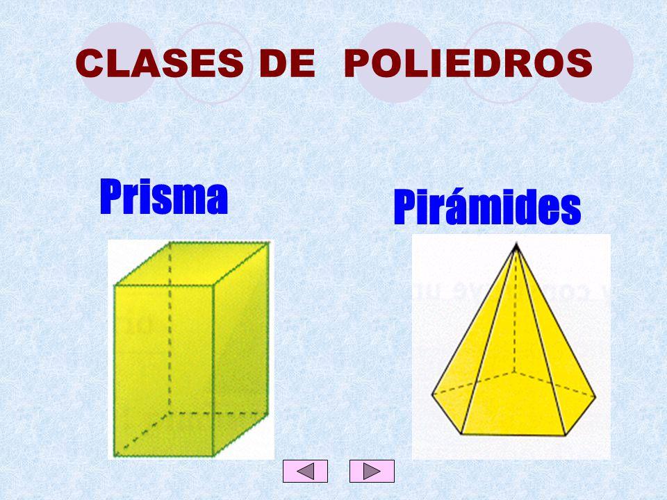 CLASES DE POLIEDROS Prisma Pirámides