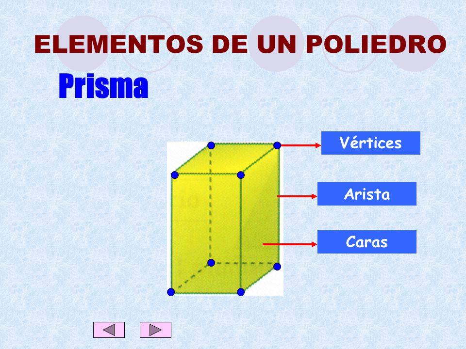 Identifica estos poliedros Prisma Hexagonal Pirámide Pentagonal Pirámide Cuadrangular Pirámide HexagonalPrisma Pentagonal Pirámide Triangular CUBO (prisma cuadrangular)