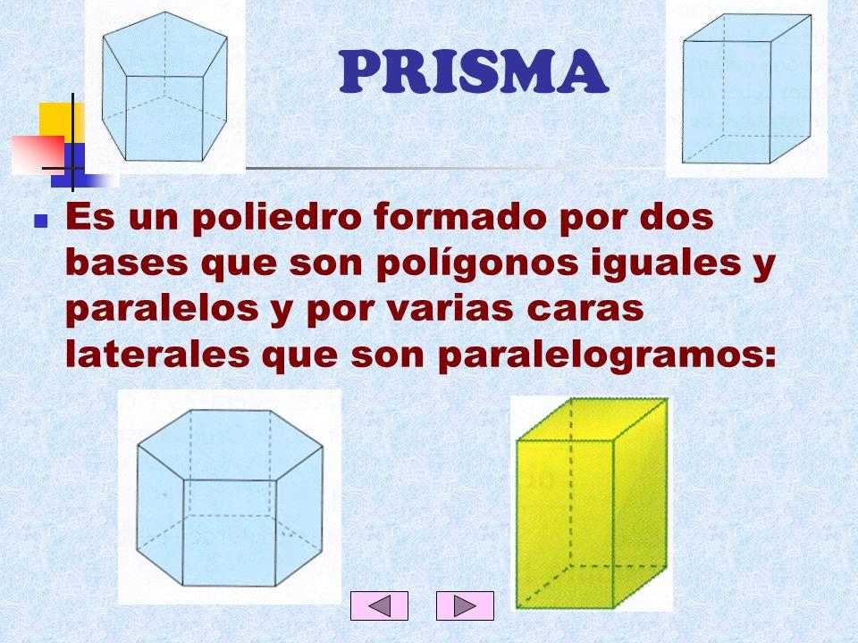 ELEMENTOS DE UN POLIEDRO Prisma Vértices Arista Caras