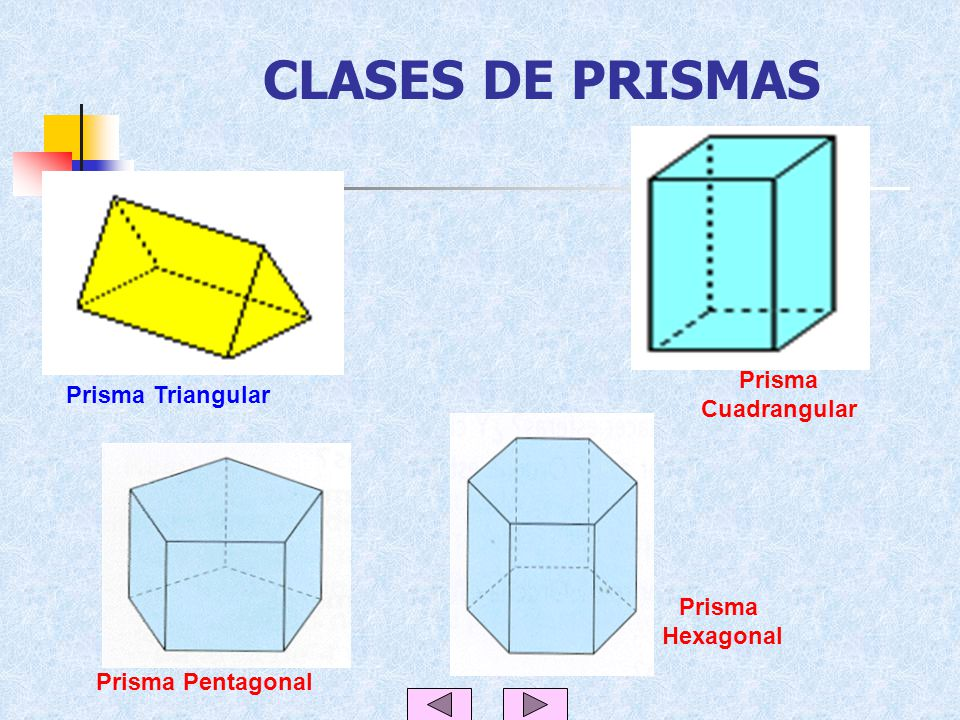 PRISMA Es un poliedro formado por dos bases que son polígonos iguales y paralelos y por varias caras laterales que son paralelogramos: