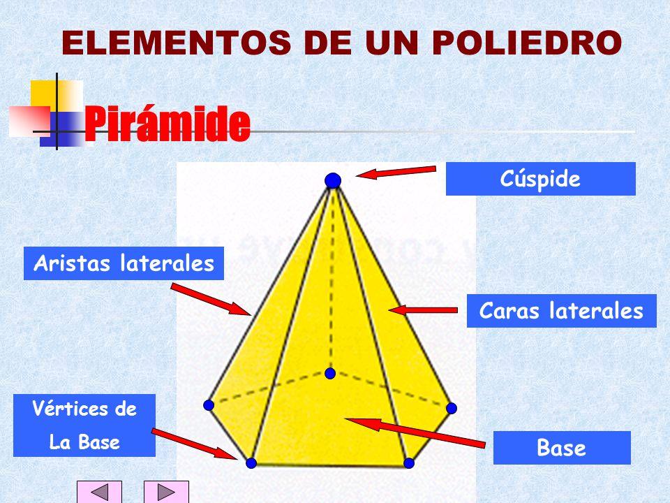 ELEMENTOS DE UN POLIEDRO Pirámide Vértices de La Base Aristas laterales Caras laterales Base Cúspide