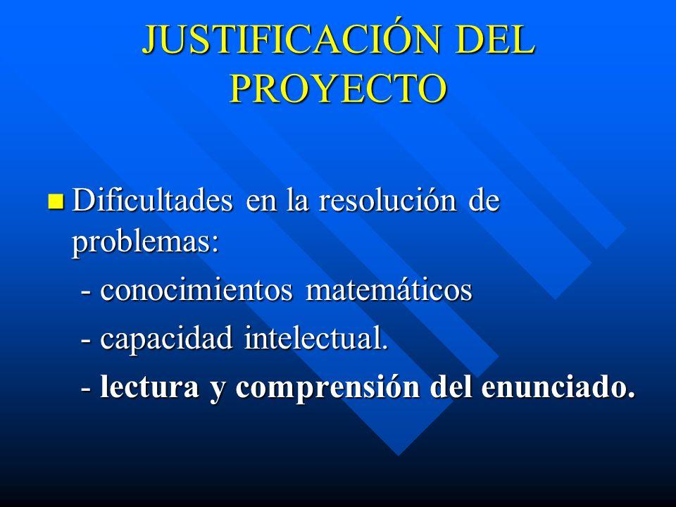JUSTIFICACIÓN DEL PROYECTO Dificultades en la resolución de problemas: - conocimientos matemáticos - capacidad intelectual.
