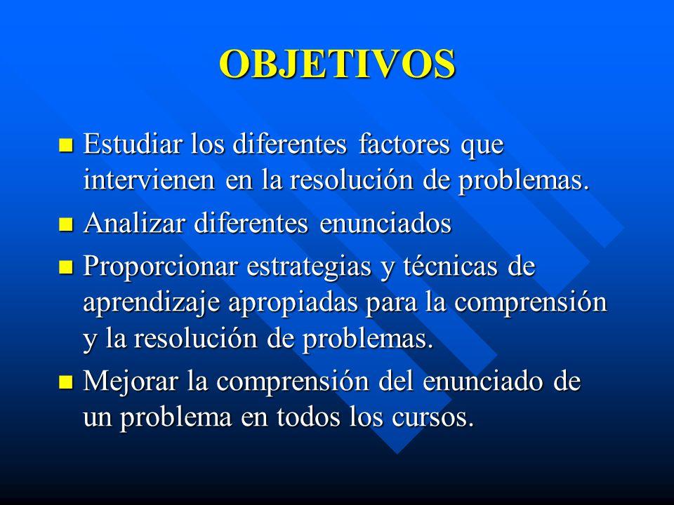OBJETIVOS Estudiar los diferentes factores que intervienen en la resolución de problemas.