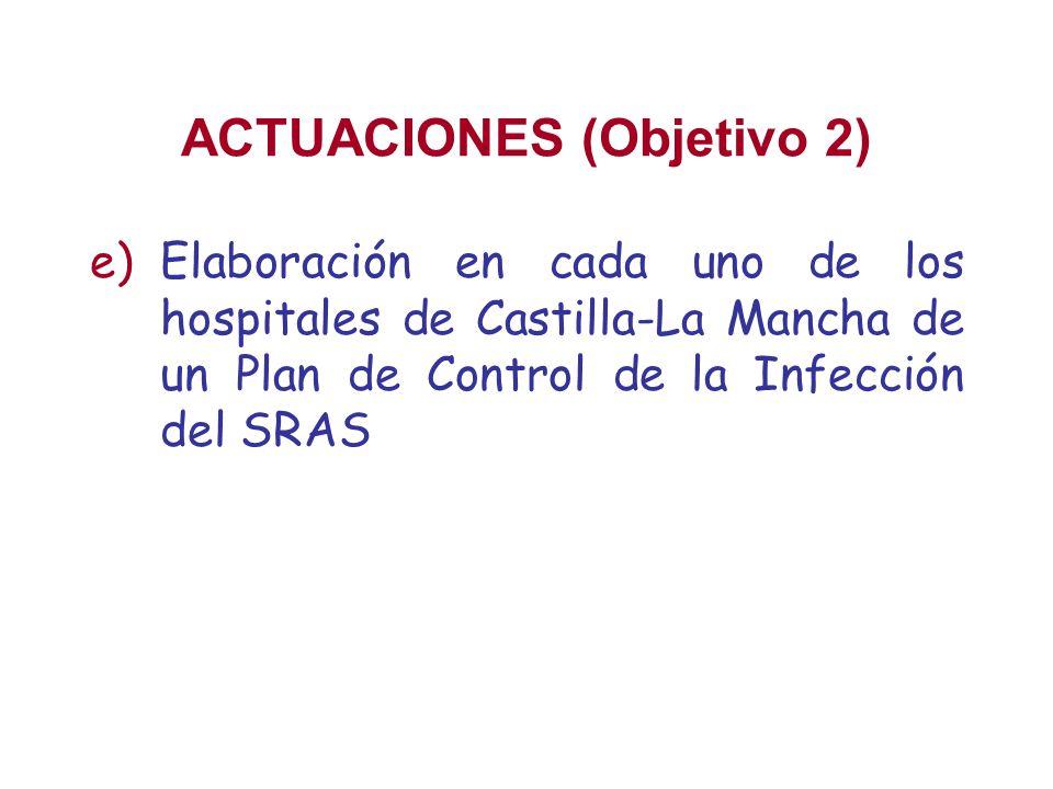 ACTUACIONES (Objetivo 2) e)Elaboración en cada uno de los hospitales de Castilla-La Mancha de un Plan de Control de la Infección del SRAS