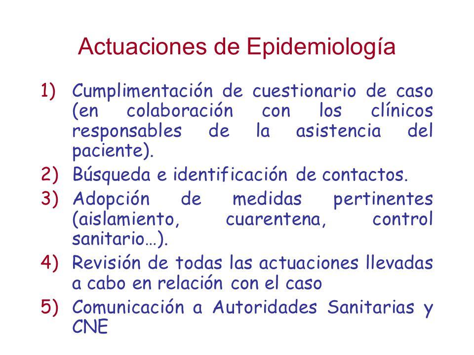 Actuaciones de Epidemiología 1)Cumplimentación de cuestionario de caso (en colaboración con los clínicos responsables de la asistencia del paciente).