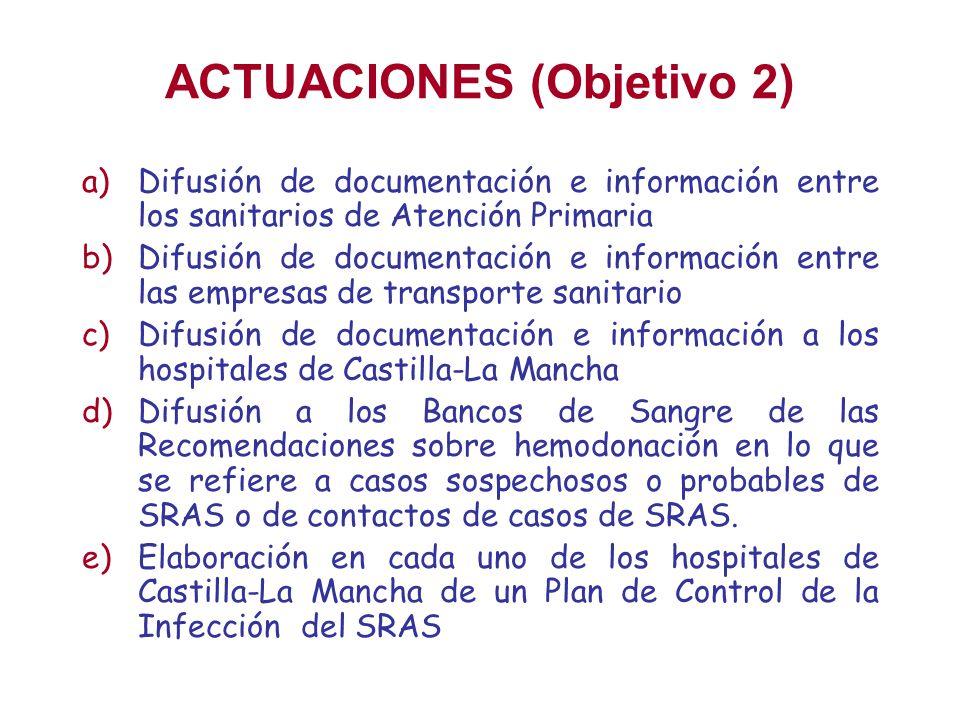 ACTUACIONES (Objetivo 2) a)Difusión de documentación e información entre los sanitarios de Atención Primaria b)Difusión de documentación e información