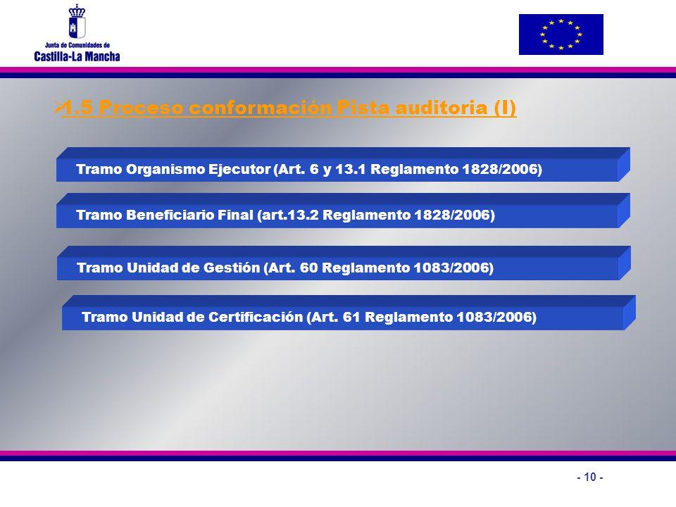 - 10 - 1.5 Proceso conformación Pista auditoria (I) Tramo Organismo Ejecutor (Art. 6 y 13.1 Reglamento 1828/2006) Tramo Beneficiario Final (art.13.2 R