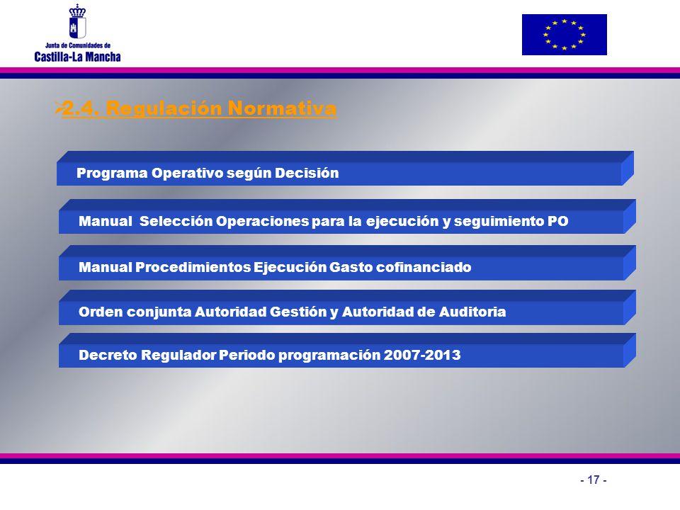 - 17 - 2.4. Regulación Normativa Programa Operativo según Decisión Manual Selección Operaciones para la ejecución y seguimiento PO Manual Procedimient