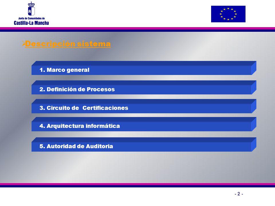 - 2 - Descripción sistema 1. Marco general 2. Definición de Procesos 3. Circuito de Certificaciones 4. Arquitectura informática 5. Autoridad de Audito