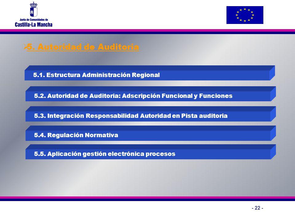 - 22 - 5. Autoridad de Auditoria 5.1. Estructura Administración Regional 5.2. Autoridad de Auditoria: Adscripción Funcional y Funciones 5.3. Integraci