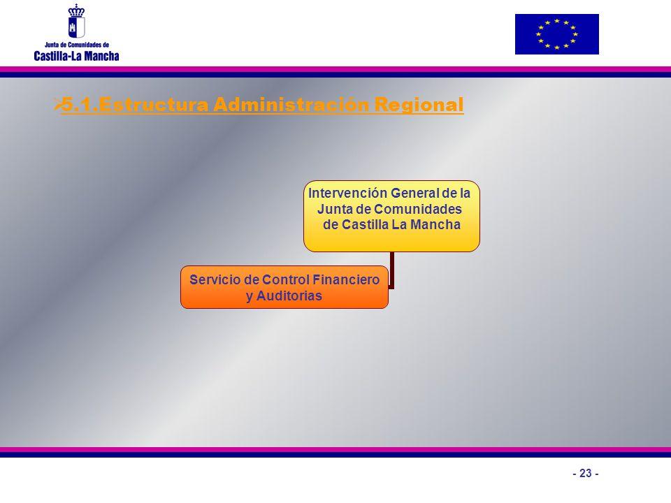 - 23 - 5.1.Estructura Administración Regional Intervención General de la Junta de Comunidades de Castilla La Mancha Servicio de Control Financiero y A