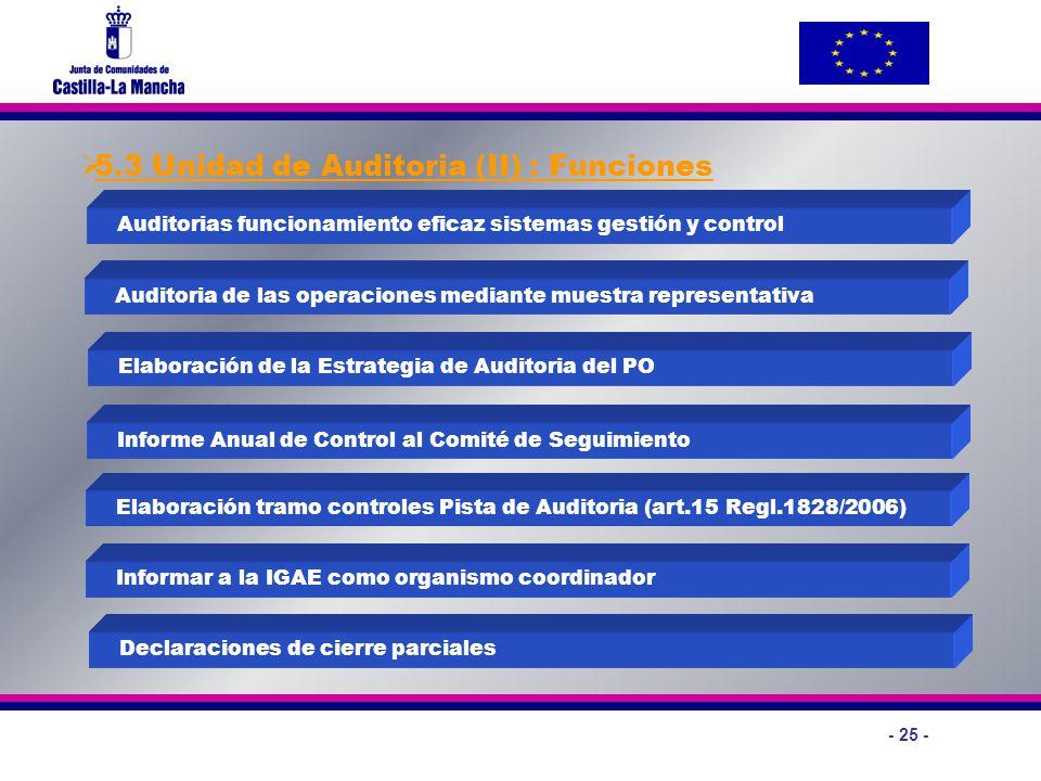 - 25 - 5.3 Unidad de Auditoria (II) : Funciones Auditorias funcionamiento eficaz sistemas gestión y control Auditoria de las operaciones mediante mues