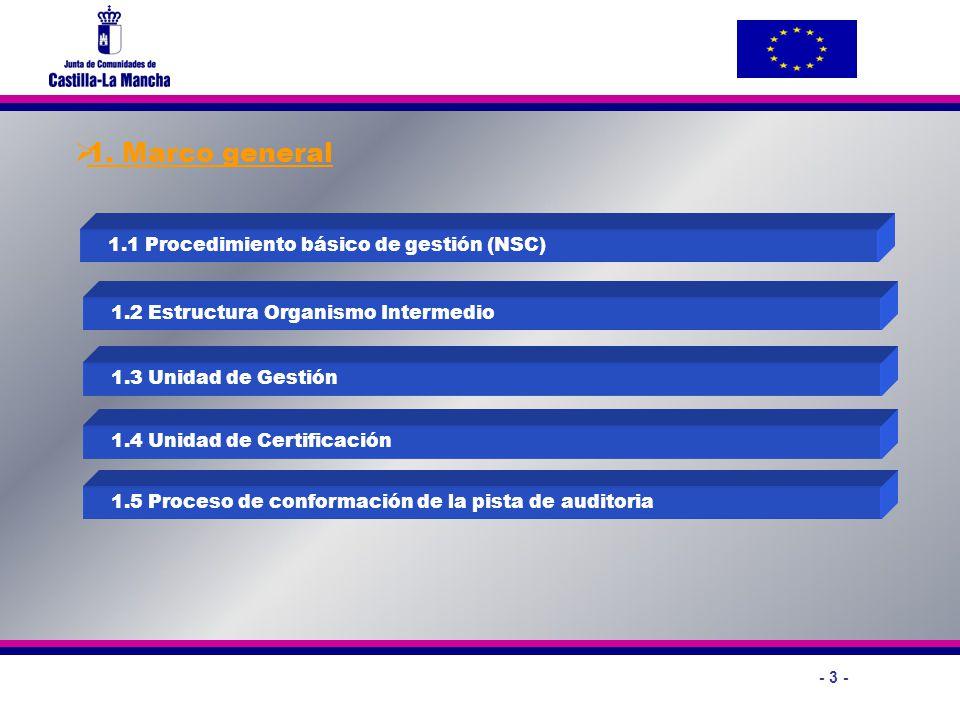 - 3 - 1. Marco general 1.1 Procedimiento básico de gestión (NSC) 1.2 Estructura Organismo Intermedio 1.3 Unidad de Gestión 1.4 Unidad de Certificación